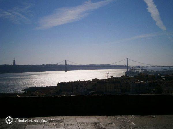 podul-25-aprilie-de-la-castel-Sao-Jorge