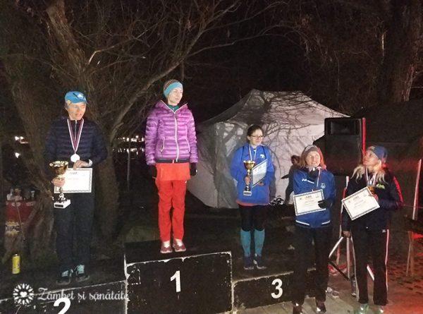Belgrad ultra 2019 podium 12 ore