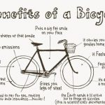 De ce iubim bicicleta